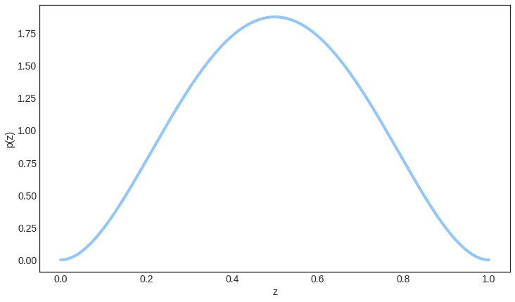Prior probability distribution over z